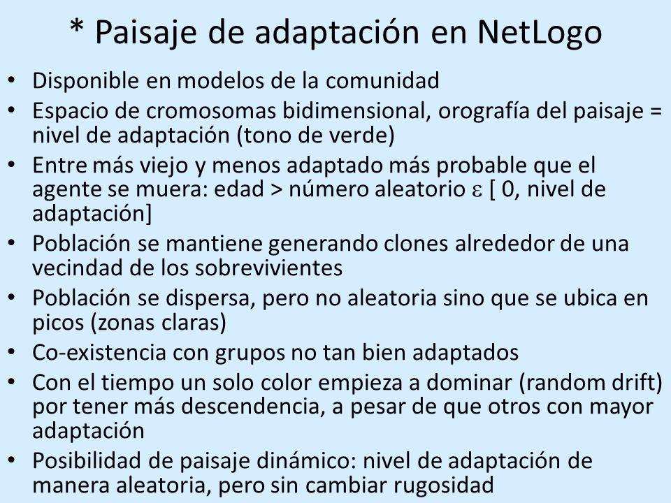 * Paisaje de adaptación en NetLogo