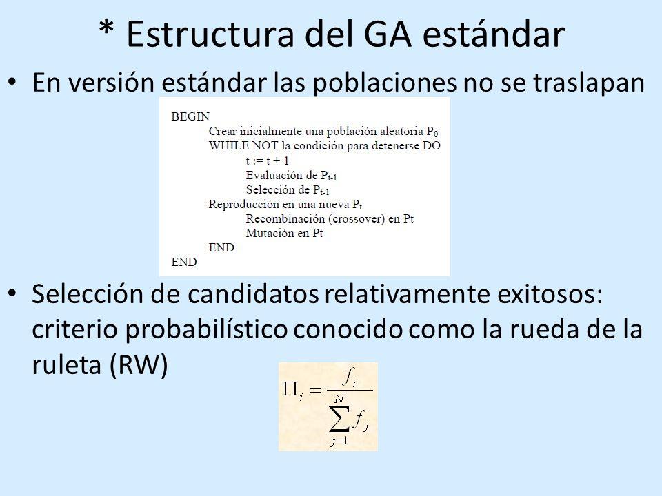 * Estructura del GA estándar
