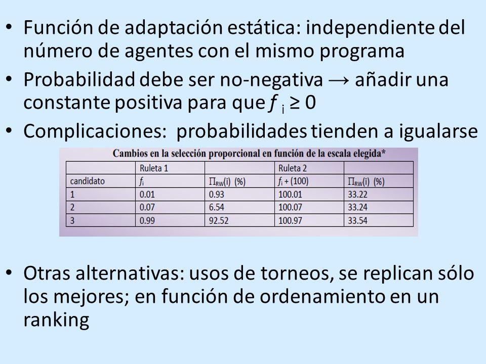 Función de adaptación estática: independiente del número de agentes con el mismo programa