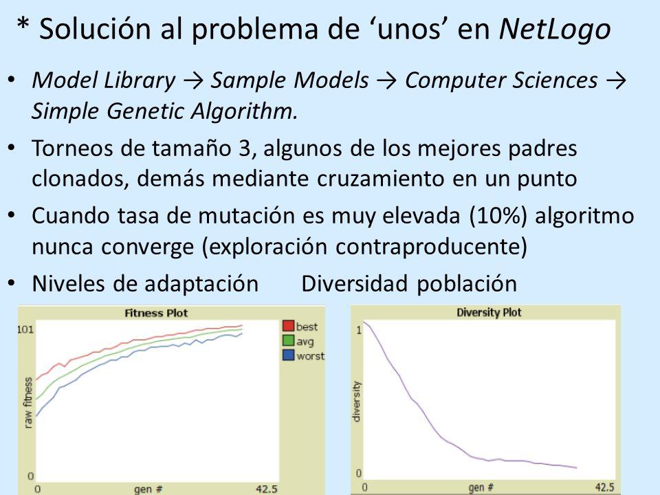* Solución al problema de 'unos' en NetLogo