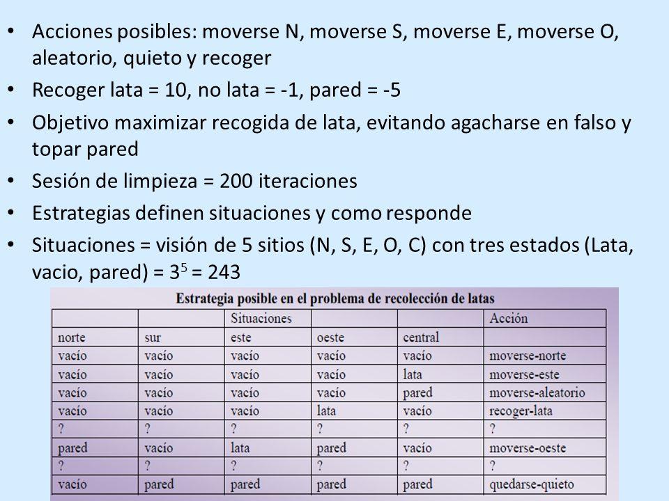 Acciones posibles: moverse N, moverse S, moverse E, moverse O, aleatorio, quieto y recoger