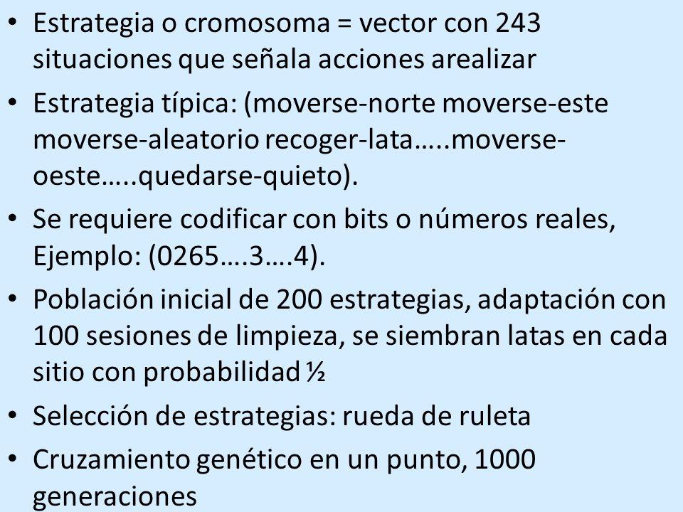 Estrategia o cromosoma = vector con 243 situaciones que señala acciones arealizar