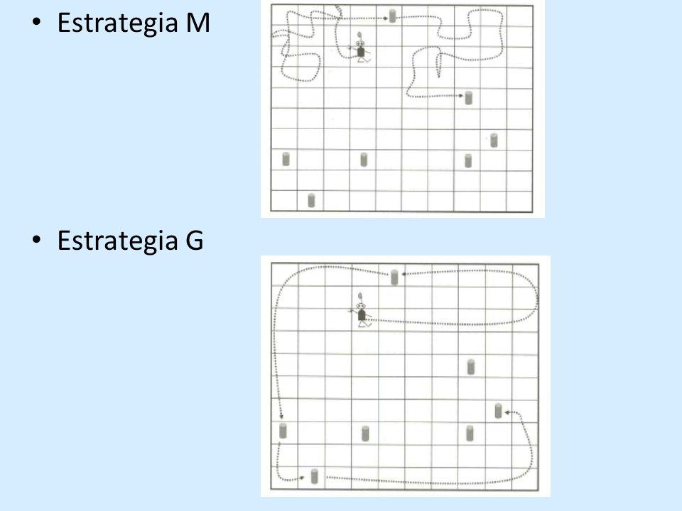 Estrategia M Estrategia G
