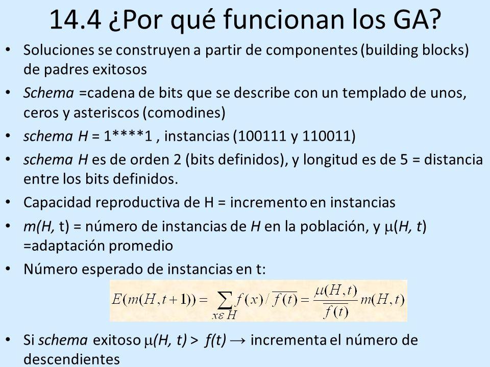 14.4 ¿Por qué funcionan los GA