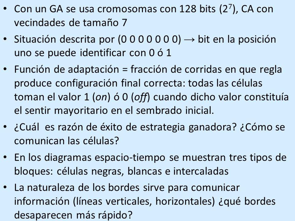 Con un GA se usa cromosomas con 128 bits (27), CA con vecindades de tamaño 7