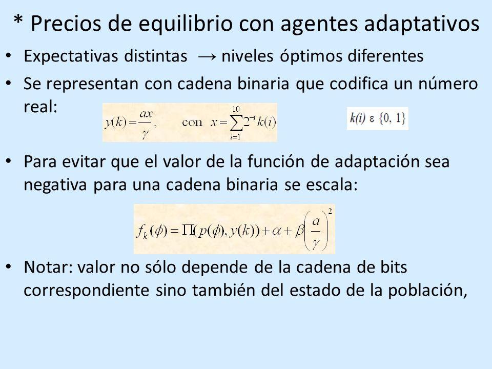 * Precios de equilibrio con agentes adaptativos