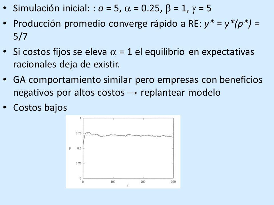 Simulación inicial: : a = 5, a = 0.25, b = 1, g = 5