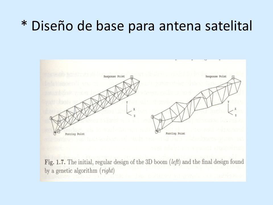 * Diseño de base para antena satelital