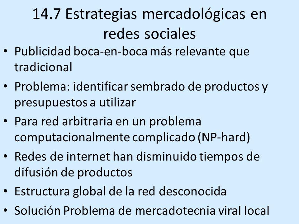 14.7 Estrategias mercadológicas en redes sociales