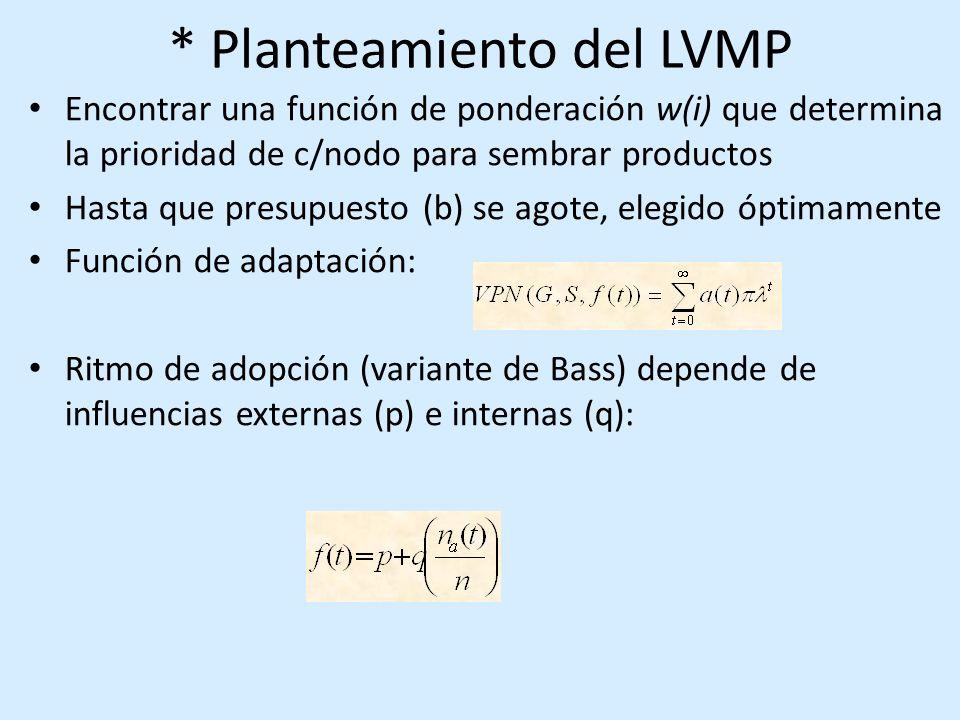 * Planteamiento del LVMP