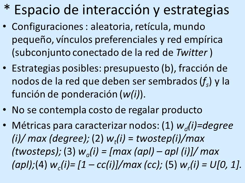 * Espacio de interacción y estrategias