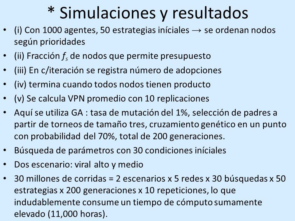 * Simulaciones y resultados