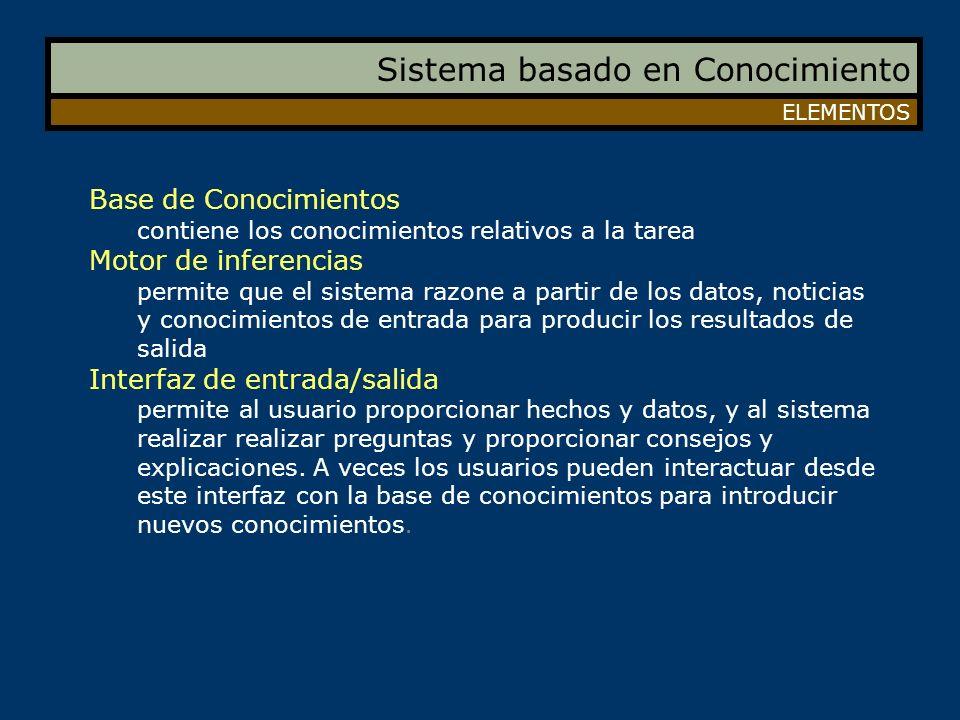 Sistema basado en Conocimiento