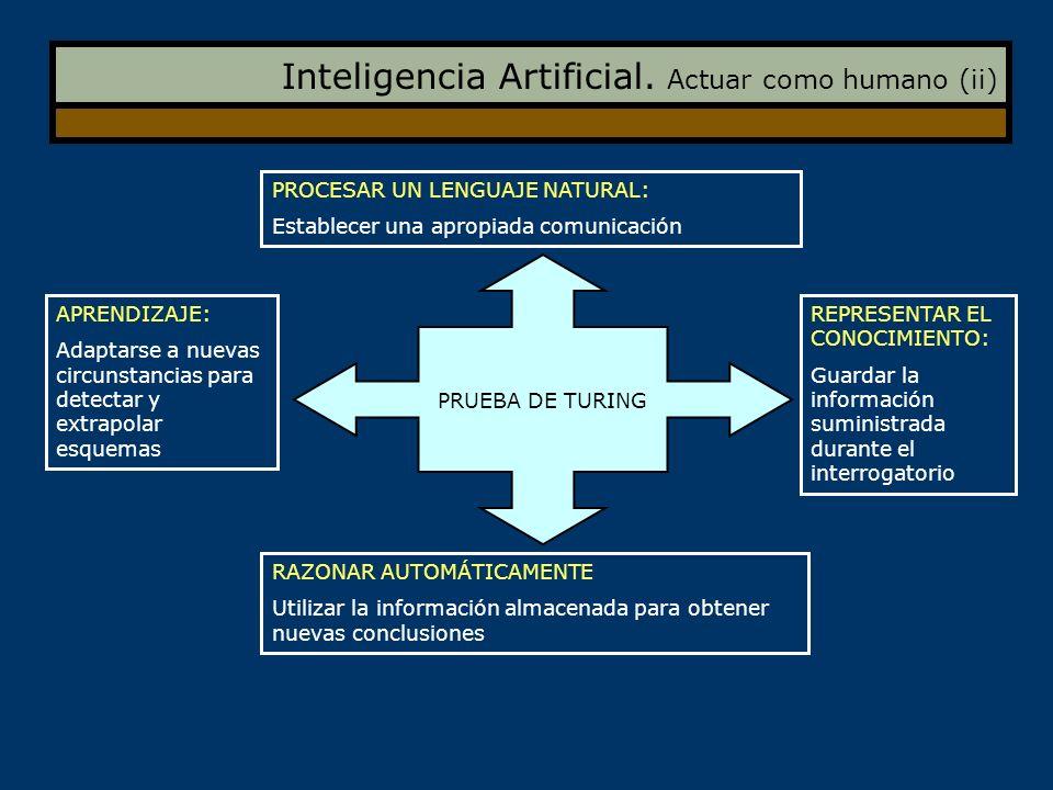 Inteligencia Artificial. Actuar como humano (ii)