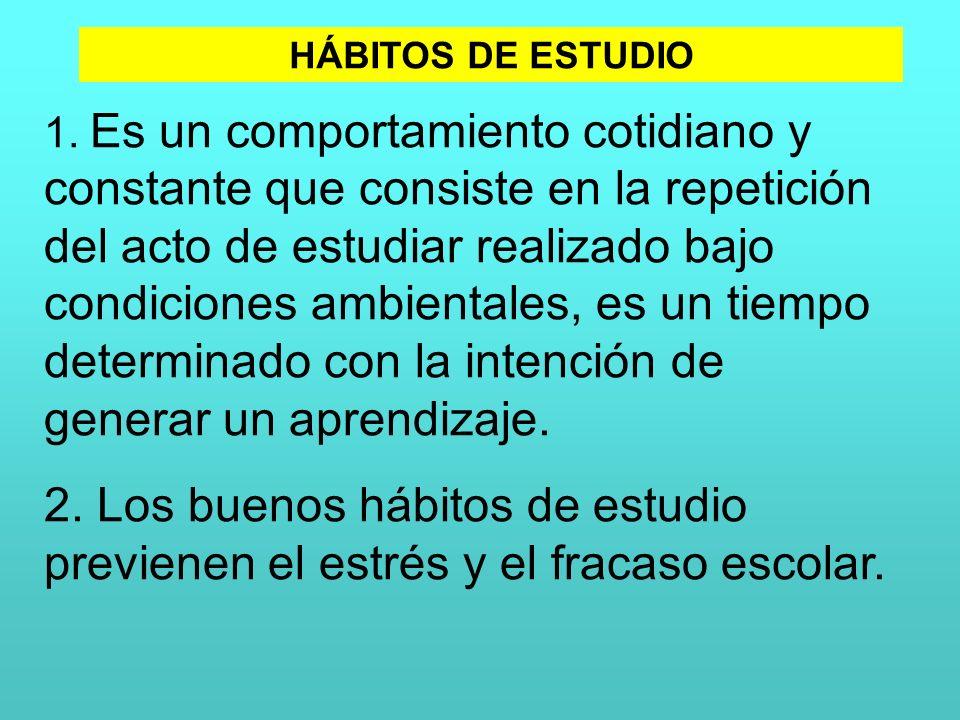 HÁBITOS DE ESTUDIO