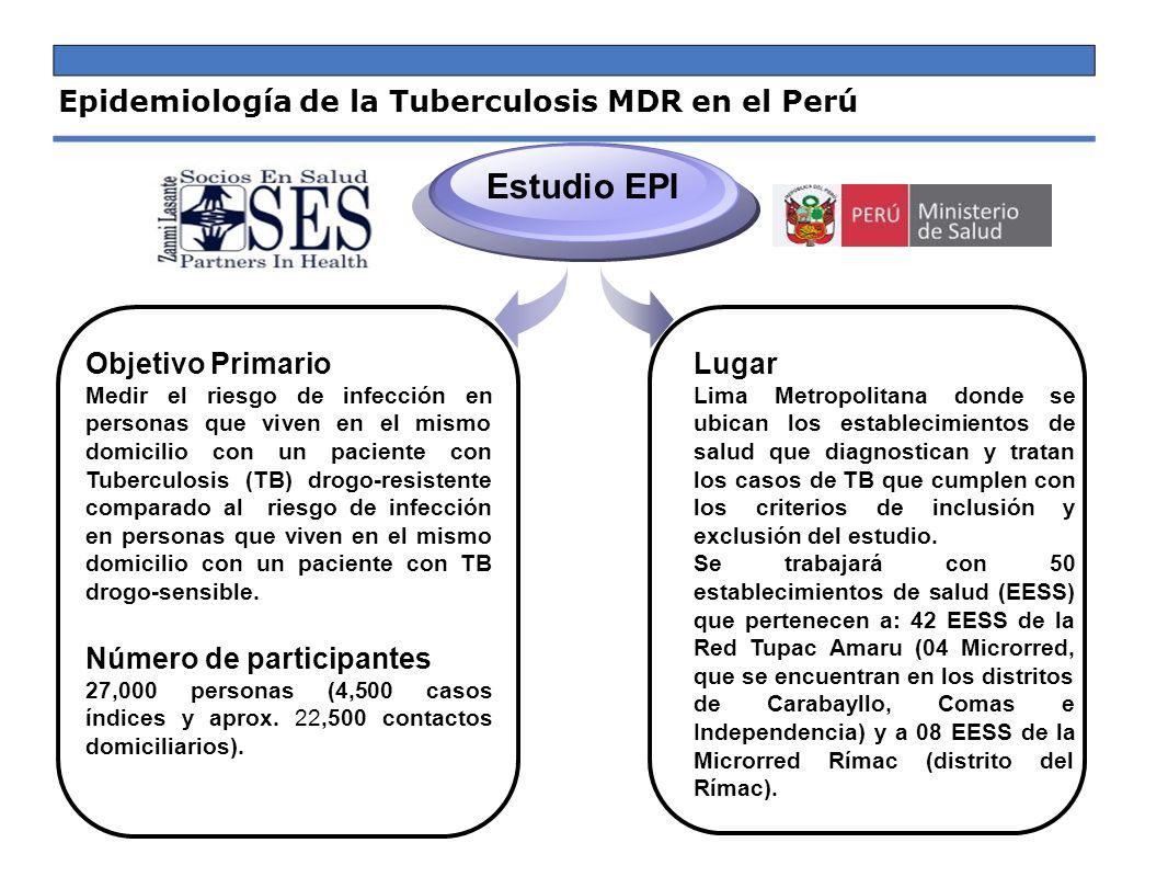 Estudio EPI Epidemiología de la Tuberculosis MDR en el Perú