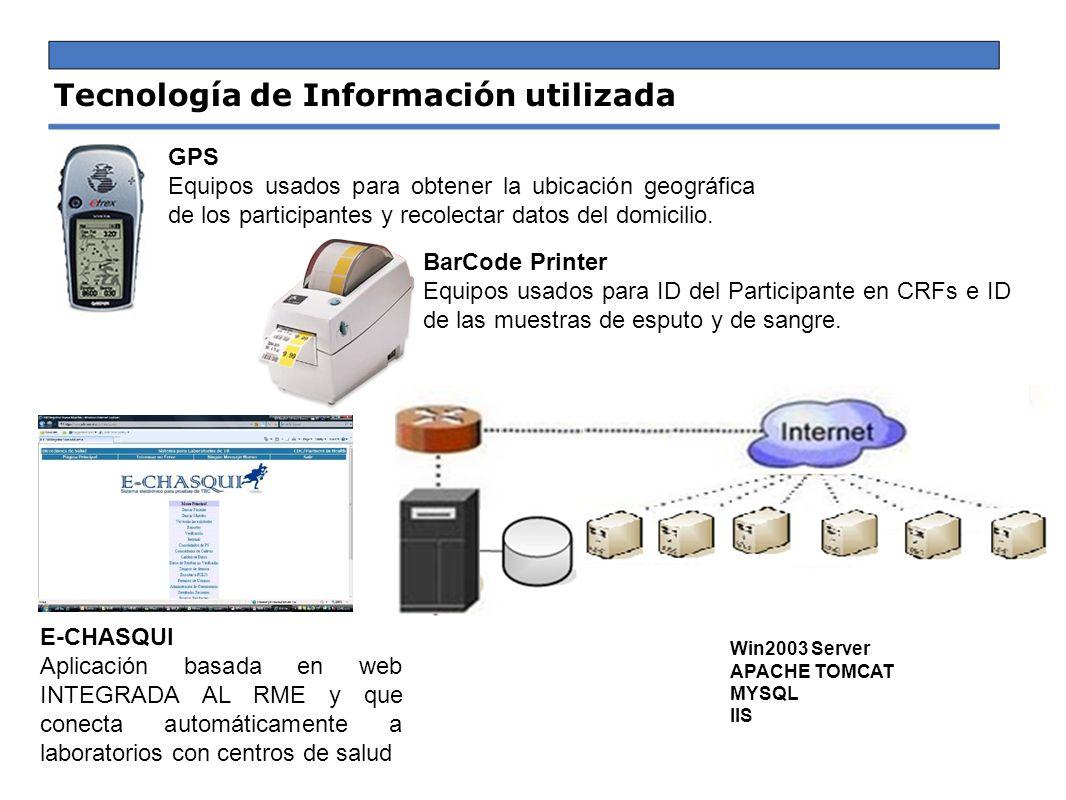 Tecnología de Información utilizada