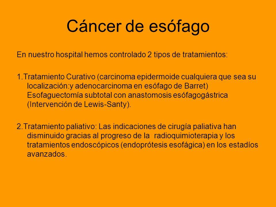 Cáncer de esófago En nuestro hospital hemos controlado 2 tipos de tratamientos: