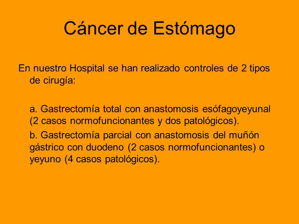 Cáncer de Estómago En nuestro Hospital se han realizado controles de 2 tipos de cirugía: