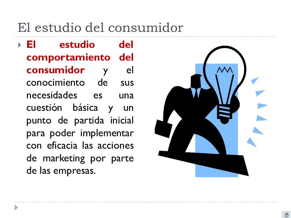 El estudio del consumidor