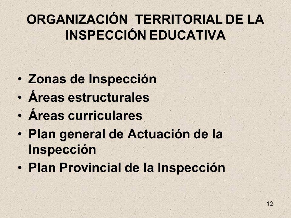ORGANIZACIÓN TERRITORIAL DE LA INSPECCIÓN EDUCATIVA