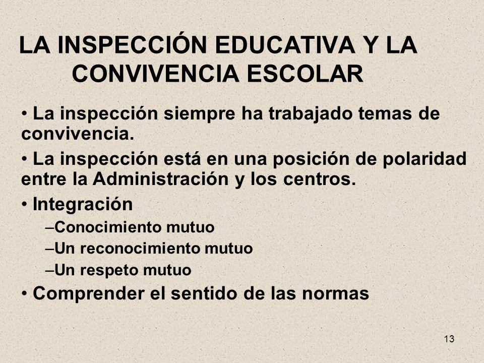 LA INSPECCIÓN EDUCATIVA Y LA CONVIVENCIA ESCOLAR