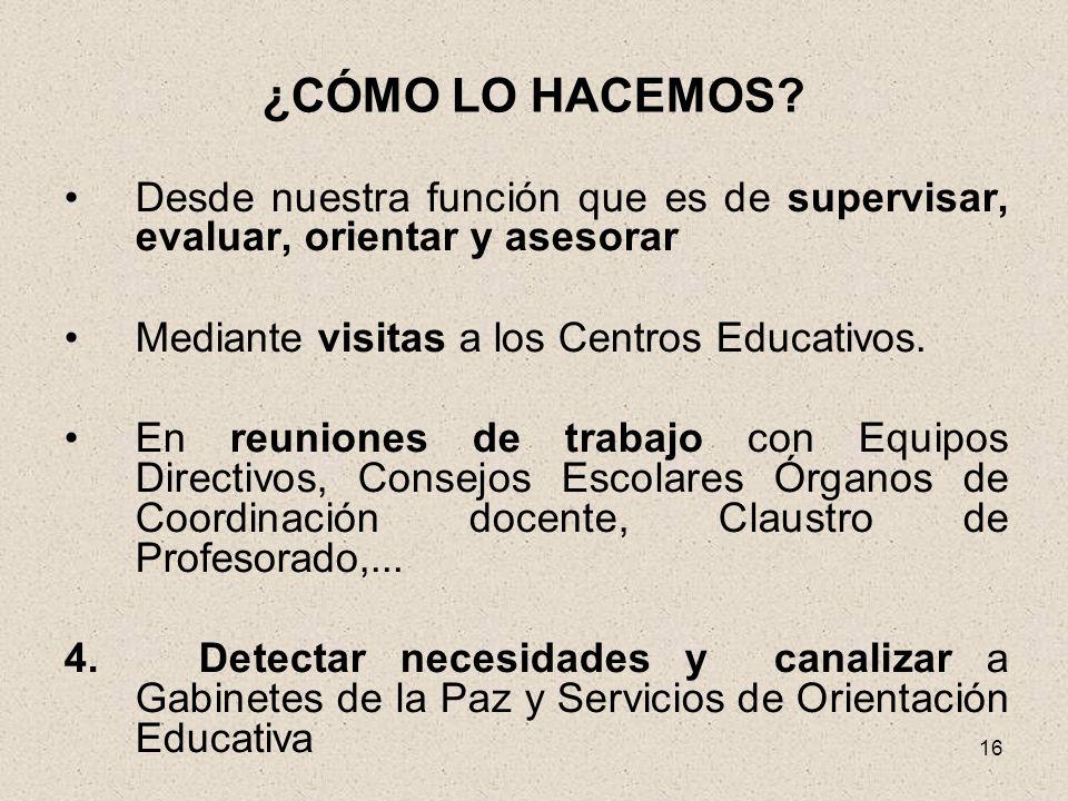 ¿CÓMO LO HACEMOS Desde nuestra función que es de supervisar, evaluar, orientar y asesorar. Mediante visitas a los Centros Educativos.