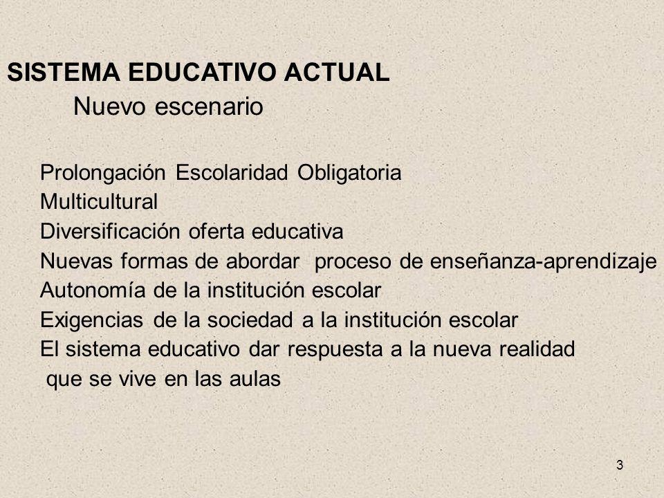 SISTEMA EDUCATIVO ACTUAL Nuevo escenario