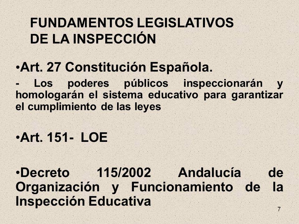 FUNDAMENTOS LEGISLATIVOS DE LA INSPECCIÓN