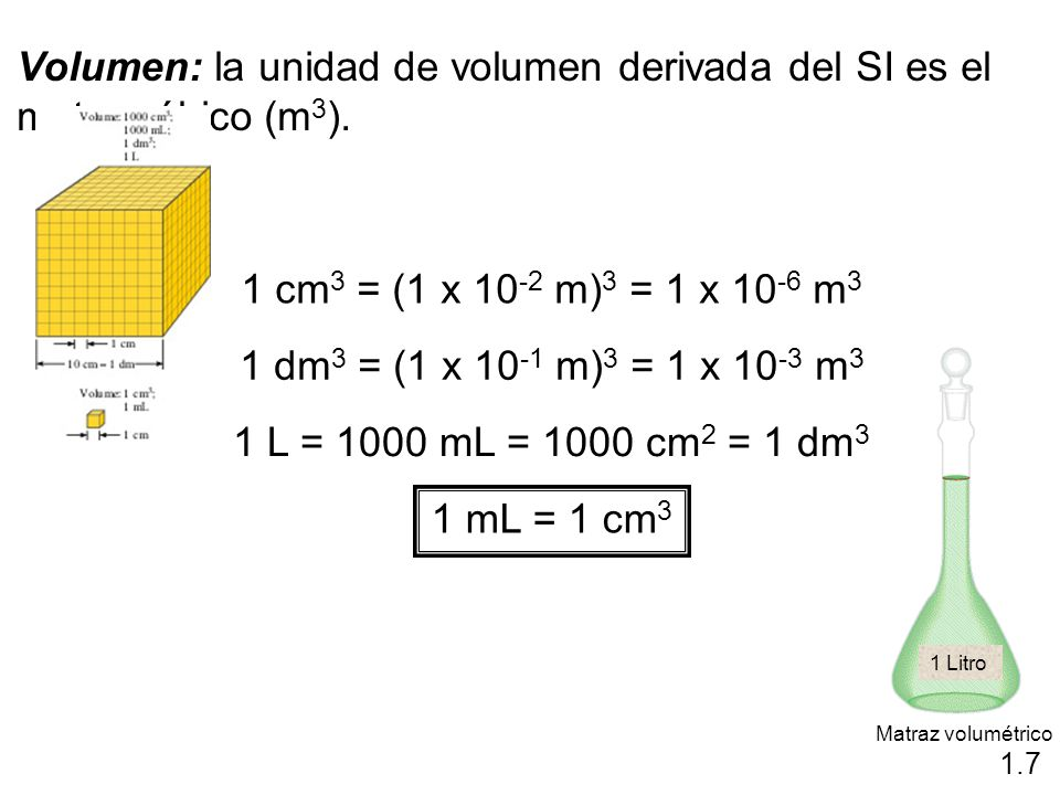 Volumen: la unidad de volumen derivada del SI es el metro cúbico (m3).