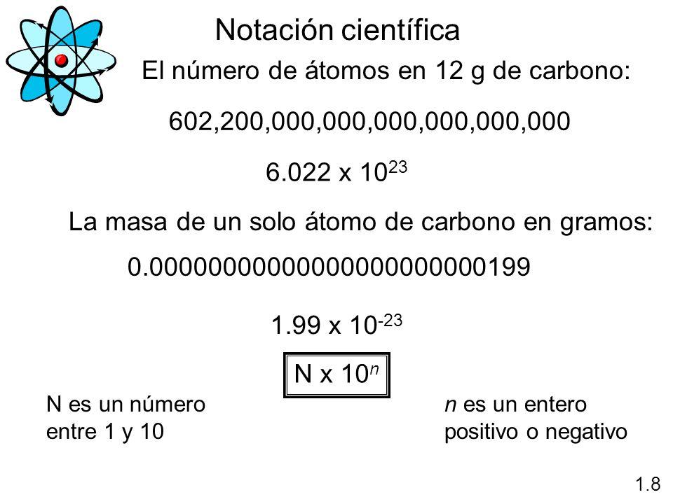 Notación científica El número de átomos en 12 g de carbono: