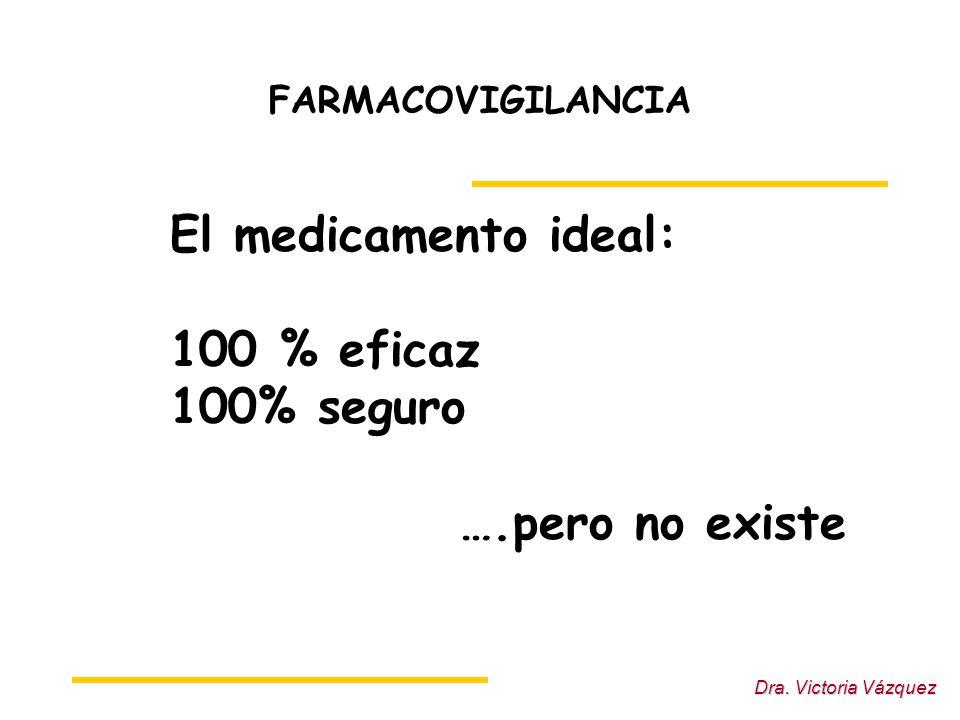 El medicamento ideal: 100 % eficaz 100% seguro ….pero no existe