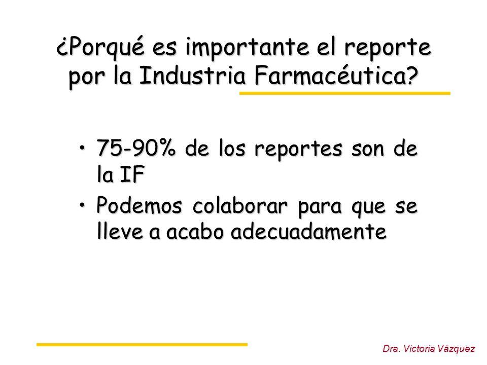 ¿Porqué es importante el reporte por la Industria Farmacéutica