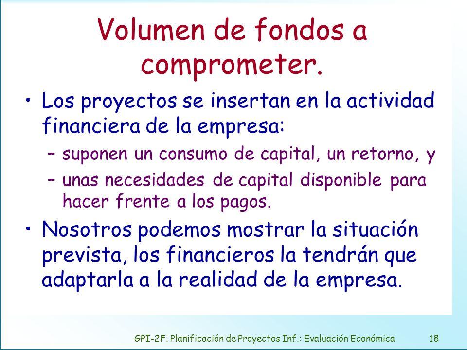 Volumen de fondos a comprometer, Ejemplo: