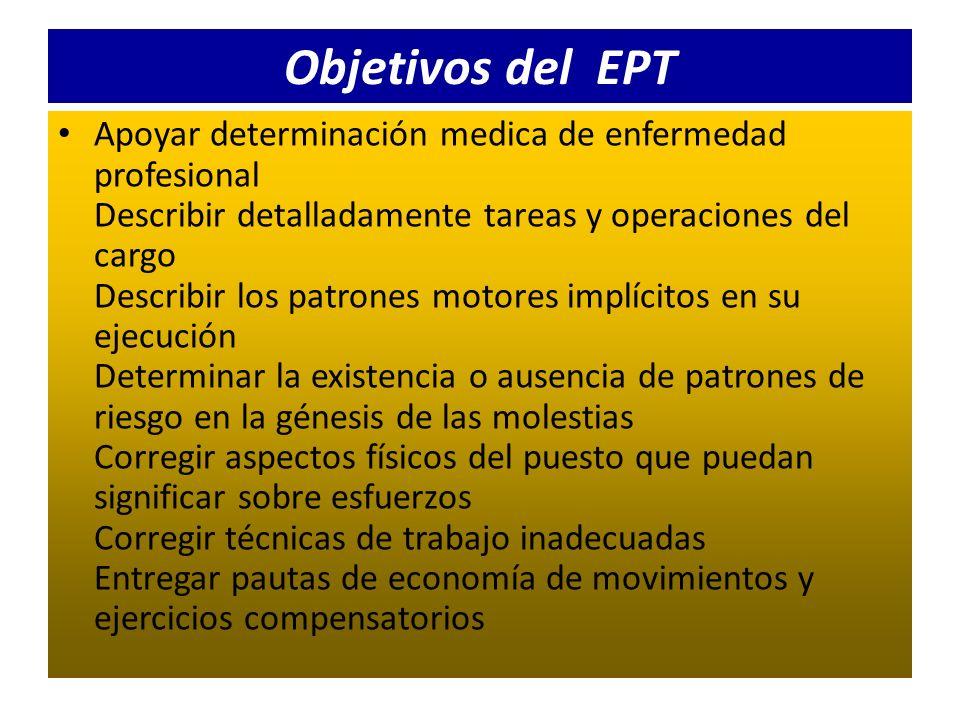 Objetivos del EPT