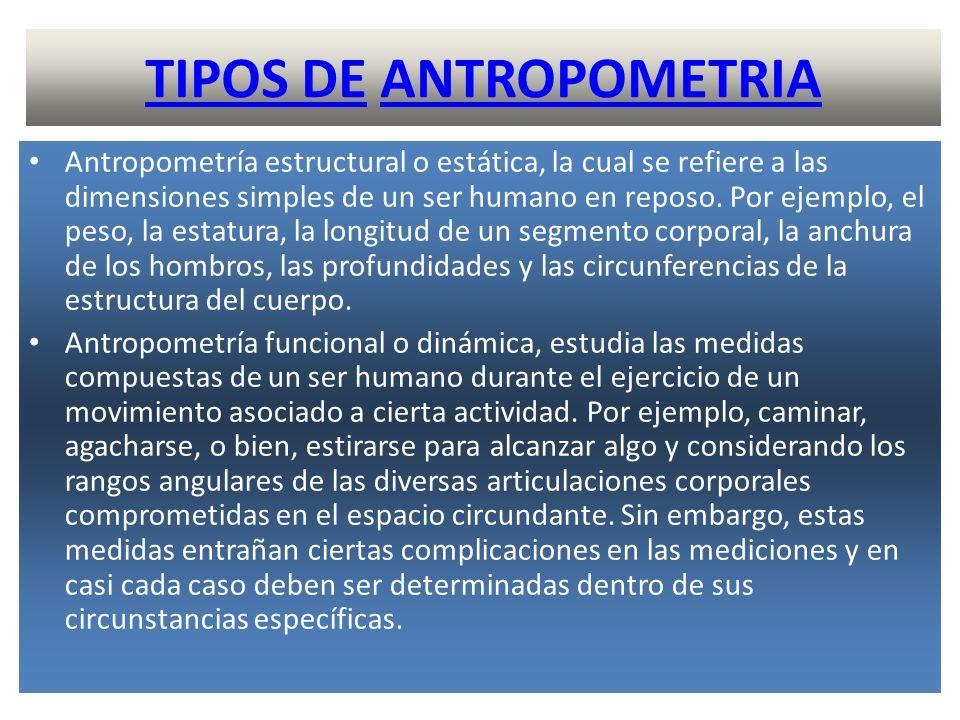 TIPOS DE ANTROPOMETRIA