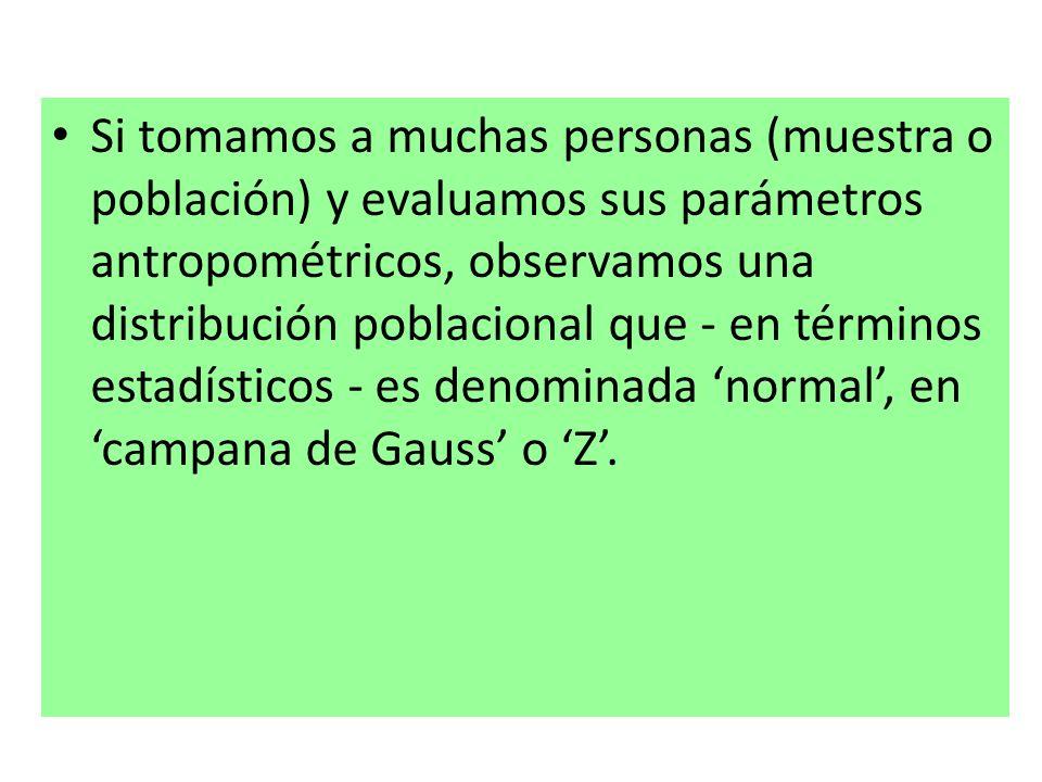 Si tomamos a muchas personas (muestra o población) y evaluamos sus parámetros antropométricos, observamos una distribución poblacional que - en términos estadísticos - es denominada 'normal', en 'campana de Gauss' o 'Z'.