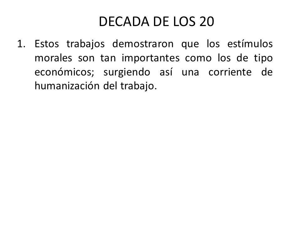 DECADA DE LOS 20