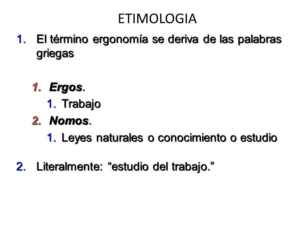 ETIMOLOGIA El término ergonomía se deriva de las palabras griegas