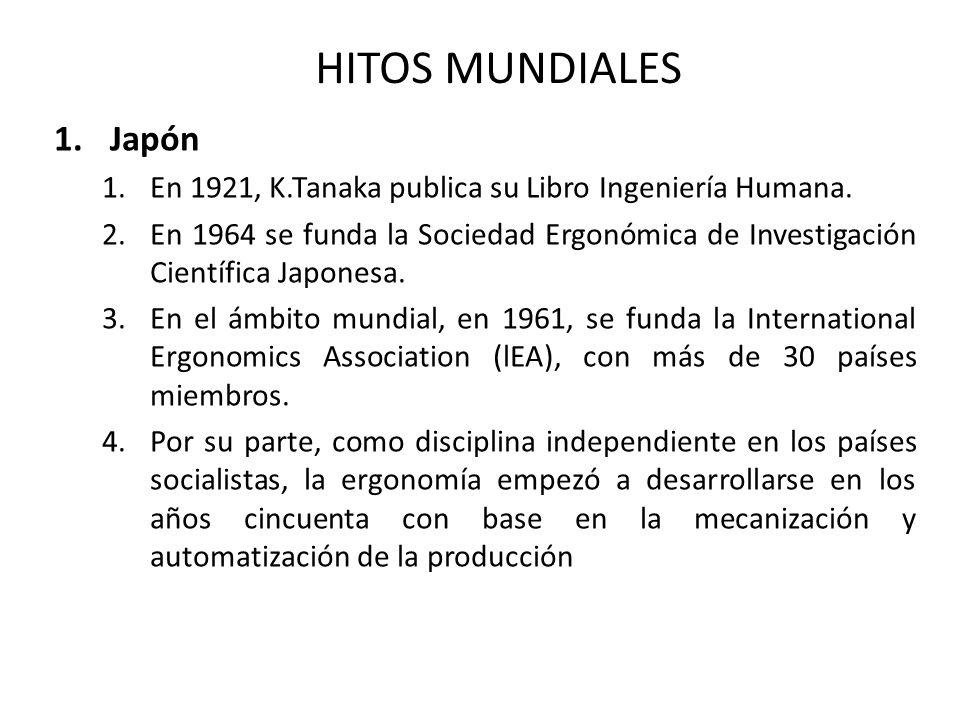 HITOS MUNDIALES Japón. En 1921, K.Tanaka publica su Libro Ingeniería Humana.