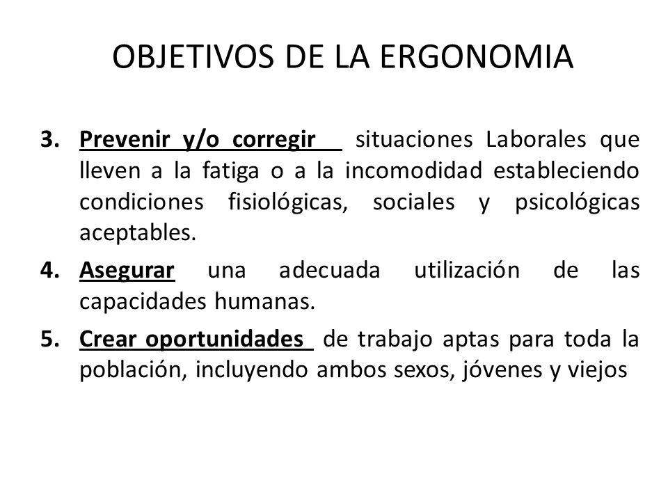 OBJETIVOS DE LA ERGONOMIA