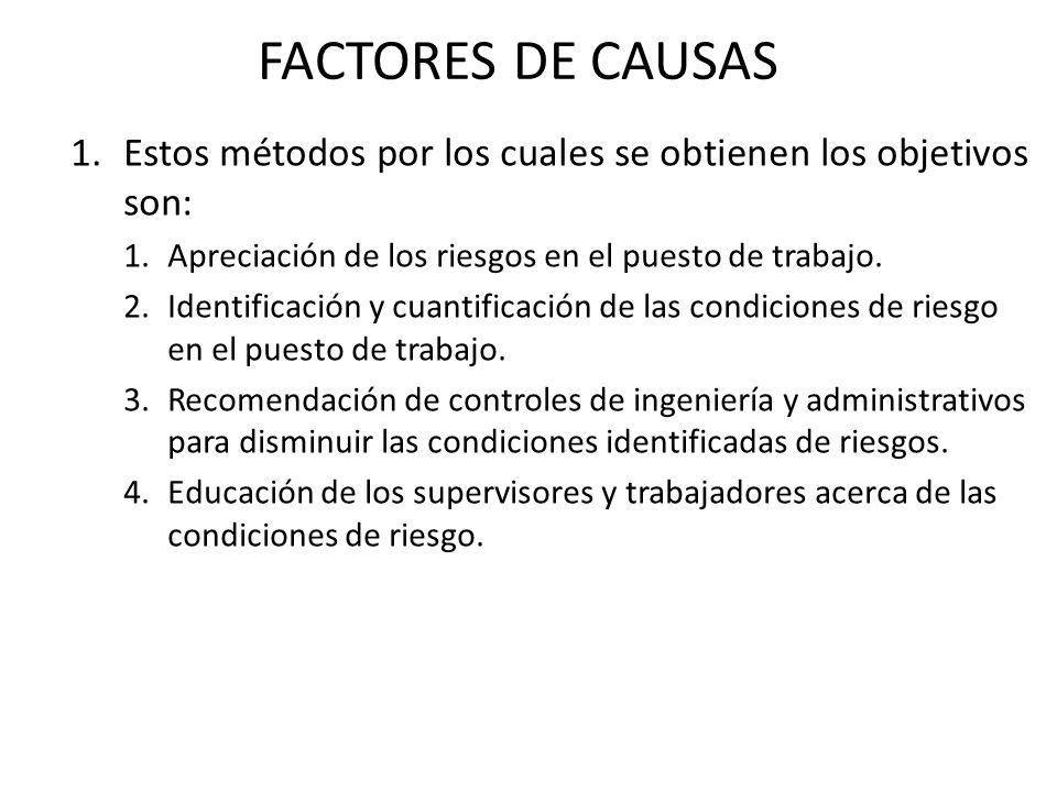 FACTORES DE CAUSAS Estos métodos por los cuales se obtienen los objetivos son: Apreciación de los riesgos en el puesto de trabajo.