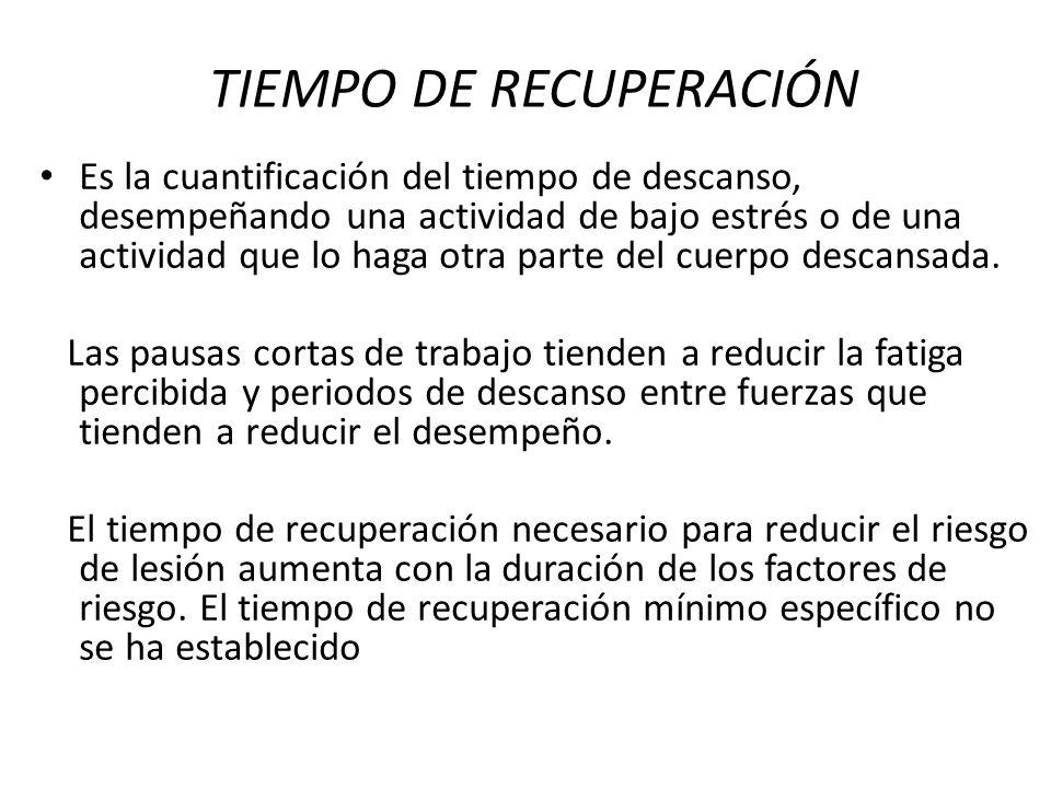 TIEMPO DE RECUPERACIÓN