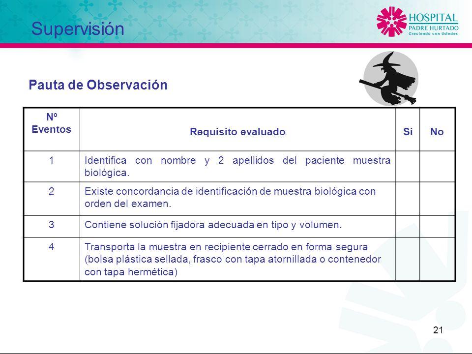 Supervisión Pauta de Observación Nº Eventos Requisito evaluado Si No 1