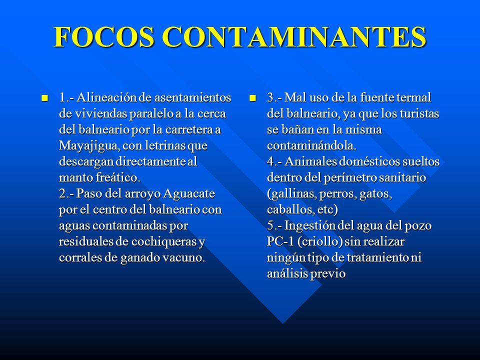 FOCOS CONTAMINANTES