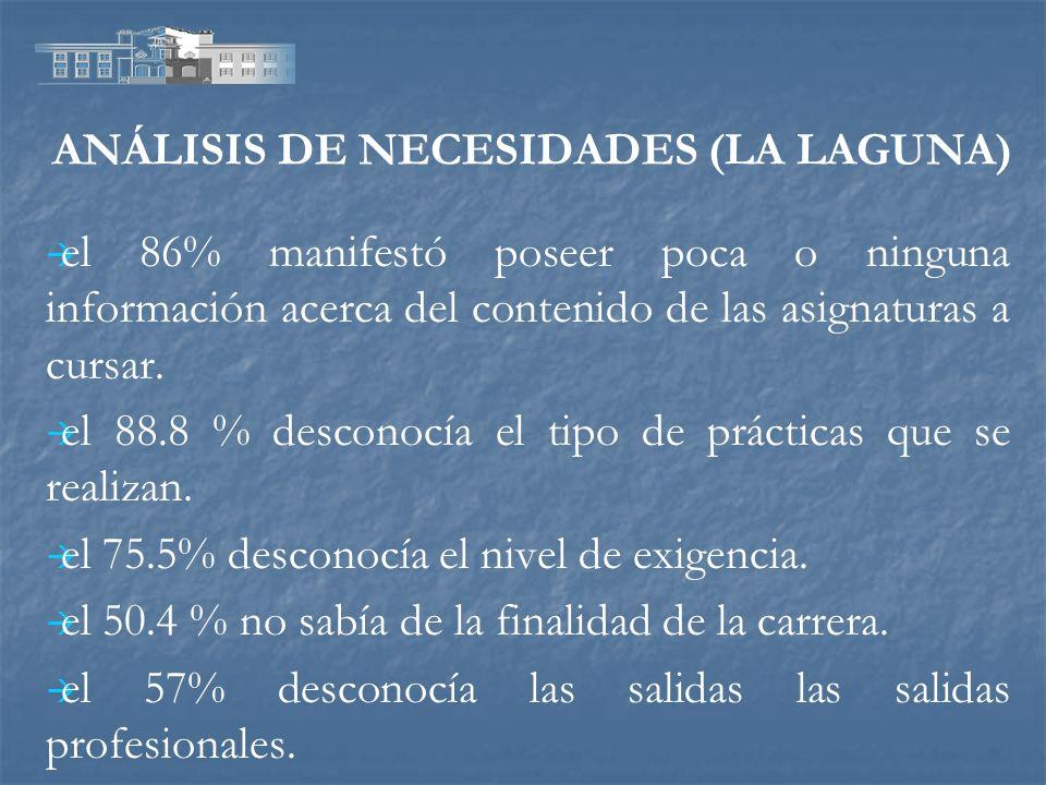 ANÁLISIS DE NECESIDADES (LA LAGUNA)