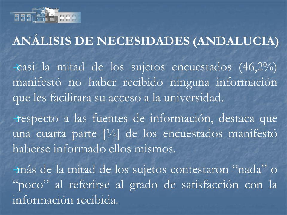 ANÁLISIS DE NECESIDADES (ANDALUCIA)
