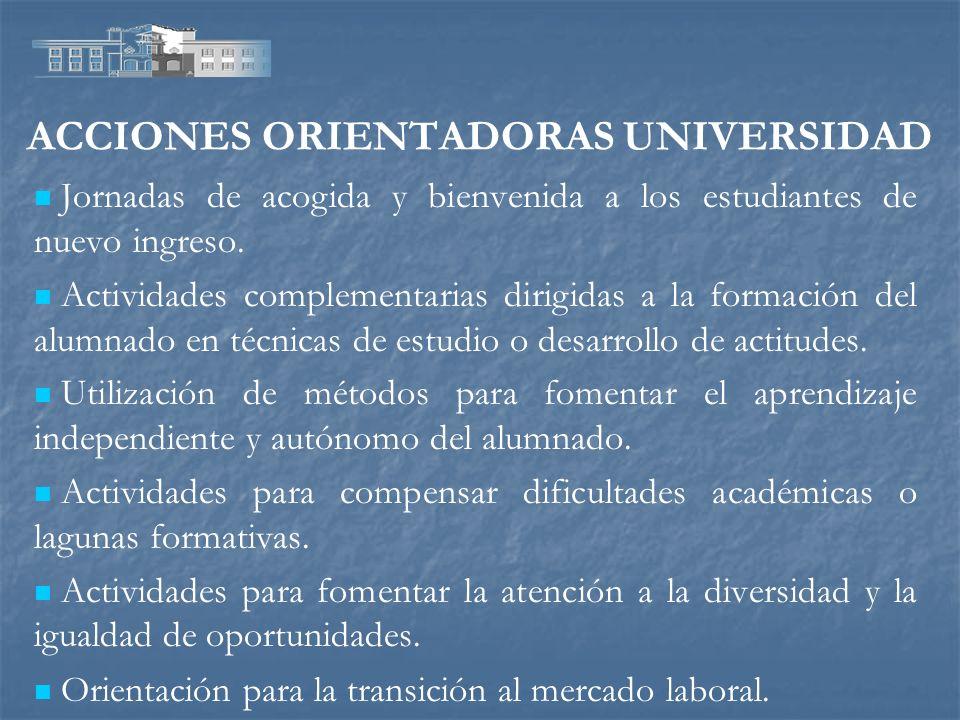ACCIONES ORIENTADORAS UNIVERSIDAD