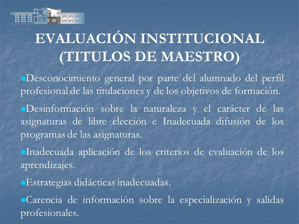 EVALUACIÓN INSTITUCIONAL (TITULOS DE MAESTRO)