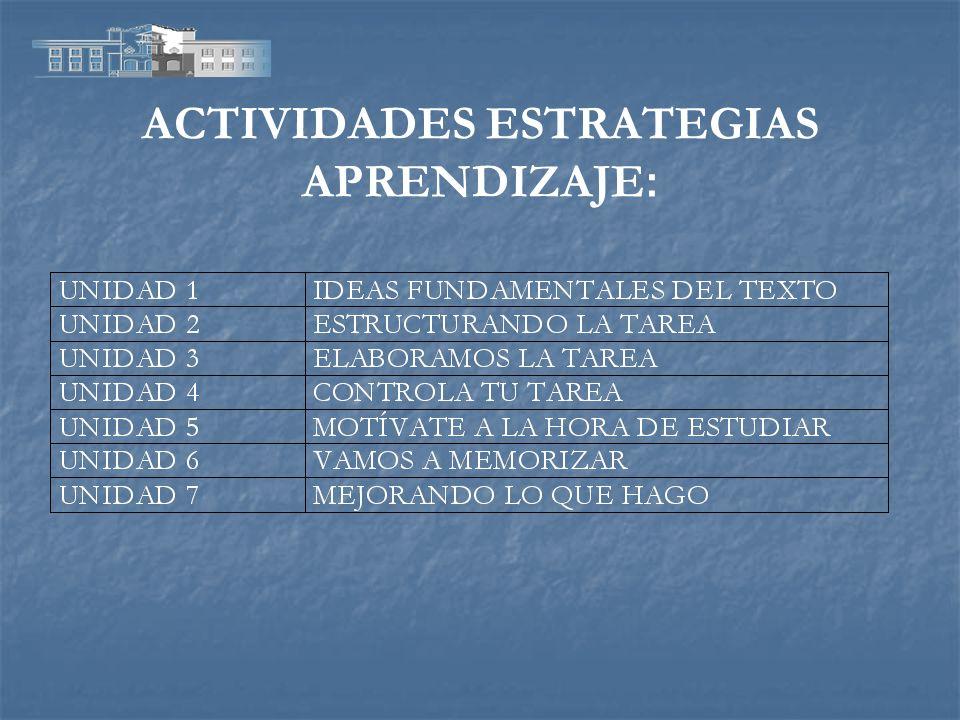 ACTIVIDADES ESTRATEGIAS APRENDIZAJE: